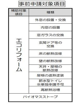 スマート化補助金.jpg