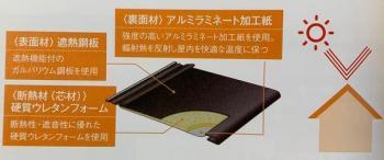スーパーガルベスト 断熱性 ガルバリウム鋼板