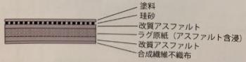 アスファルトシングル 施工時の注意点 狭山市 (4).JPG